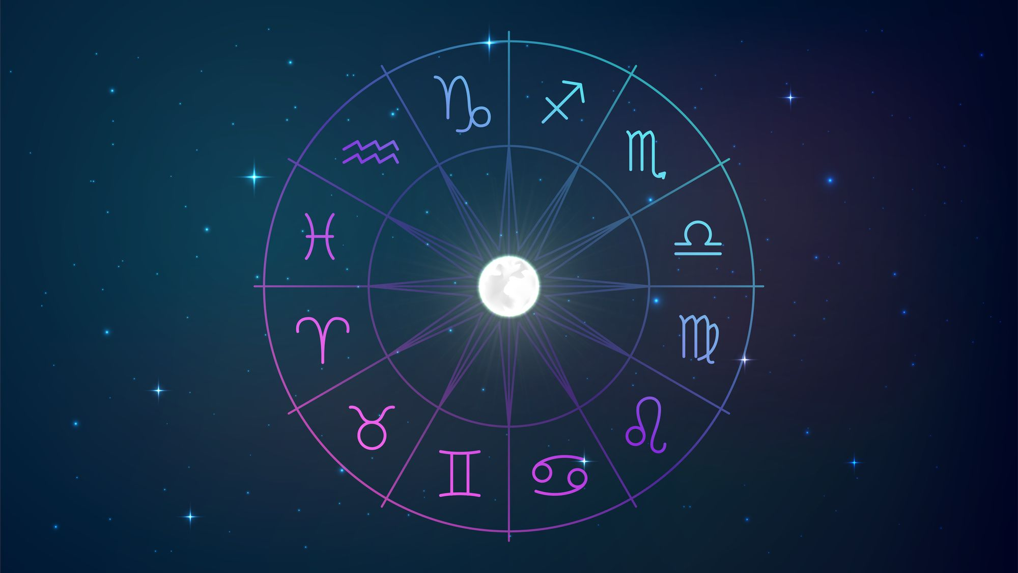 The Meaning Behind Your Sun, Moon, and Rising/Ascendant Signs